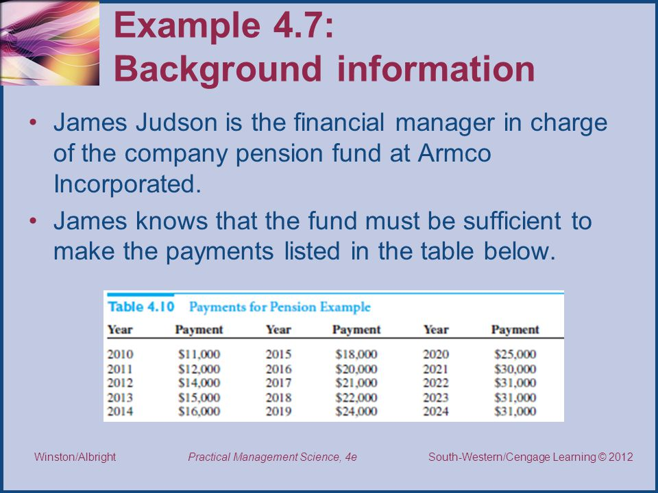 Example 4.7: Background information