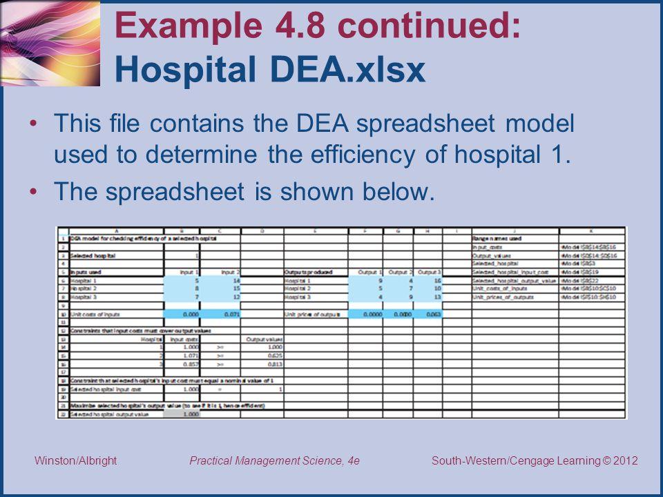 Example 4.8 continued: Hospital DEA.xlsx