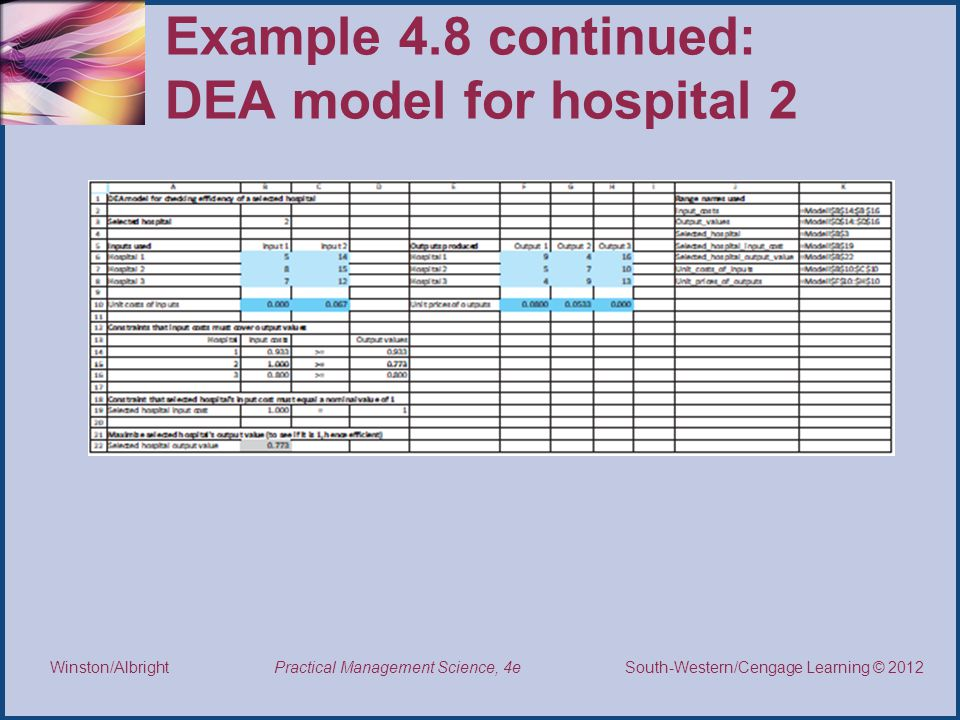 Example 4.8 continued: DEA model for hospital 2