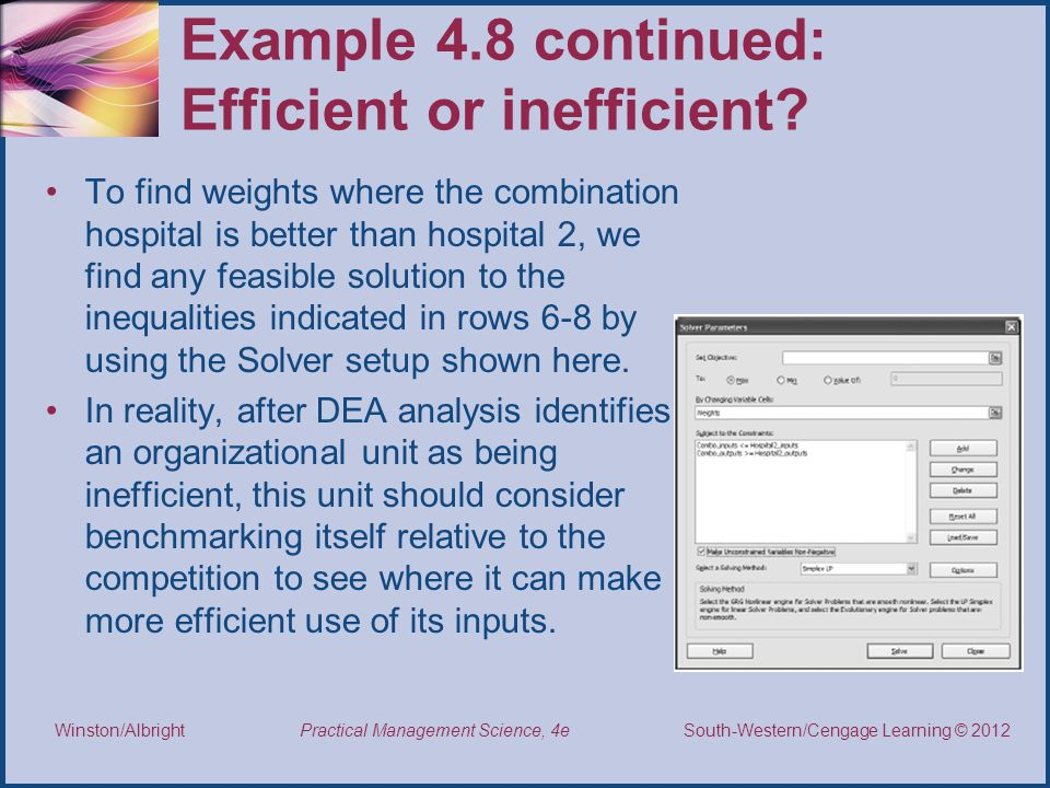Example 4.8 continued: Efficient or inefficient