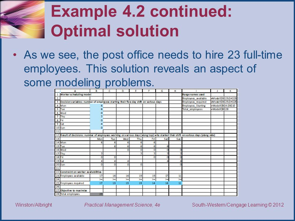 Example 4.2 continued: Optimal solution