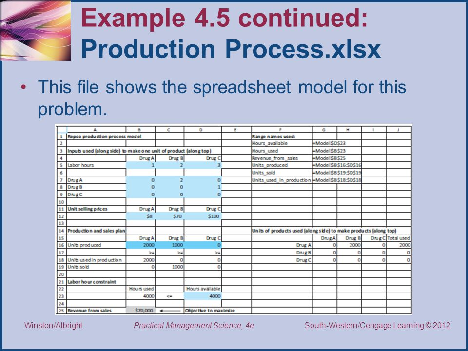 Example 4.5 continued: Production Process.xlsx