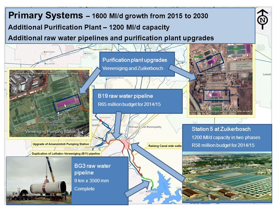 Primary Systems – 1600 Ml/d growth from 2015 to 2030