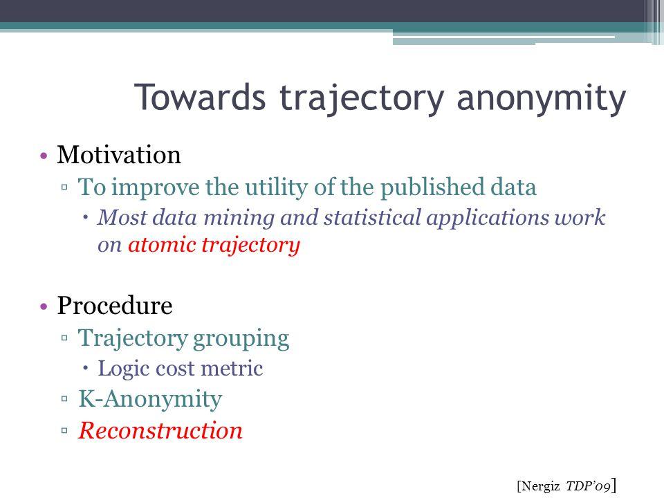 Towards trajectory anonymity