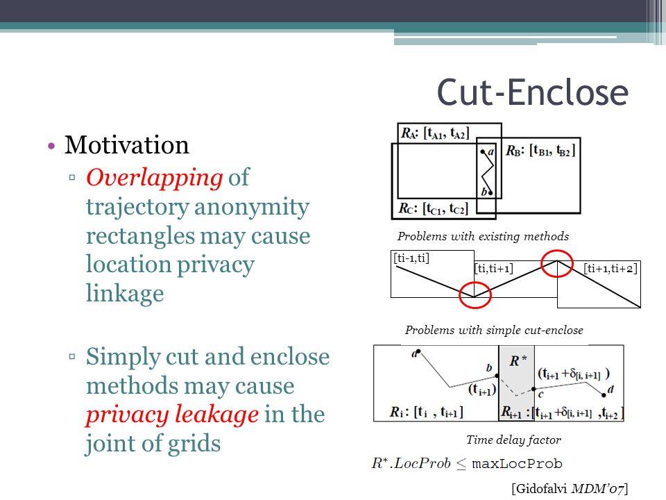 Cut-Enclose Motivation