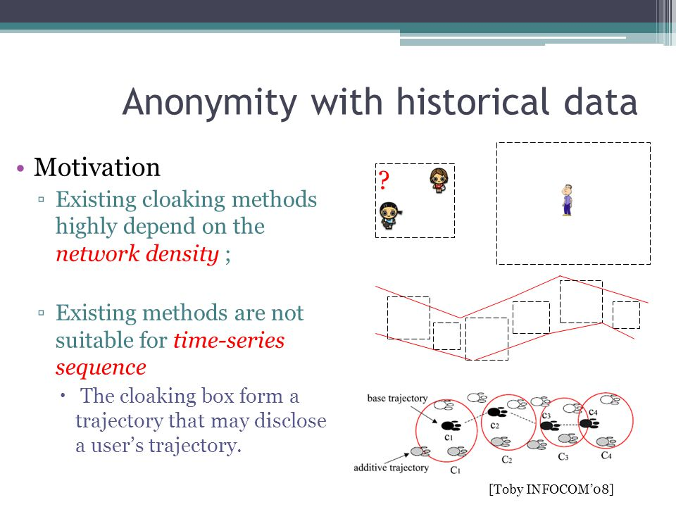 Anonymity with historical data