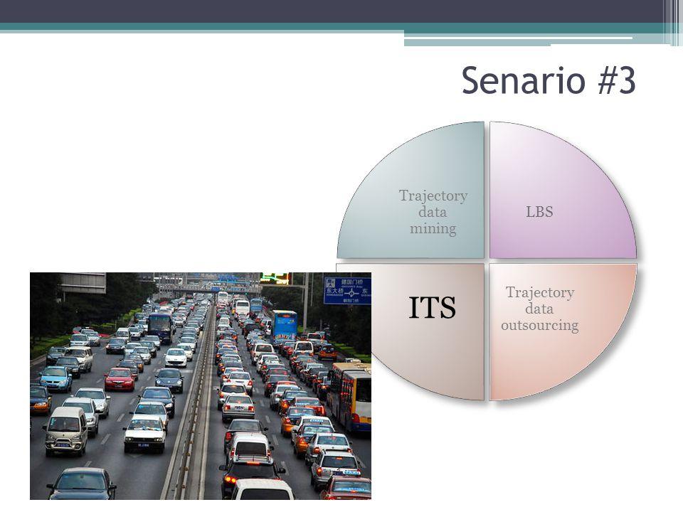 Senario #3 Trajectory data mining LBS Trajectory data outsourcing ITS