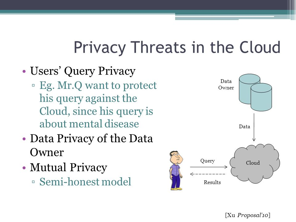 Privacy Threats in the Cloud