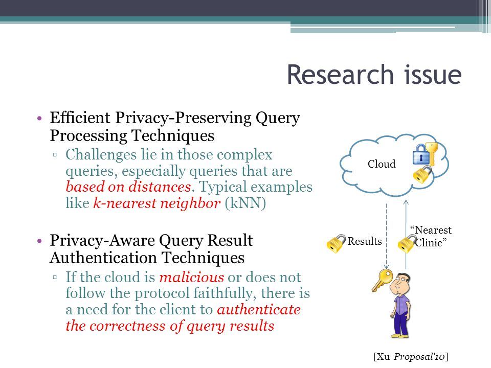 Research issue Efficient Privacy-Preserving Query Processing Techniques.