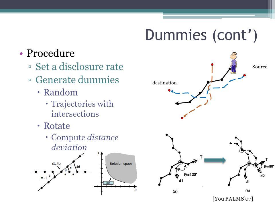 Dummies (cont') Procedure Set a disclosure rate Generate dummies