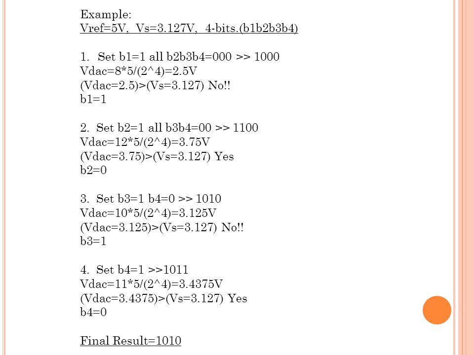 Example: Vref=5V, Vs=3.127V, 4-bits.(b1b2b3b4) Set b1=1 all b2b3b4=000 >> 1000. Vdac=8*5/(2^4)=2.5V.