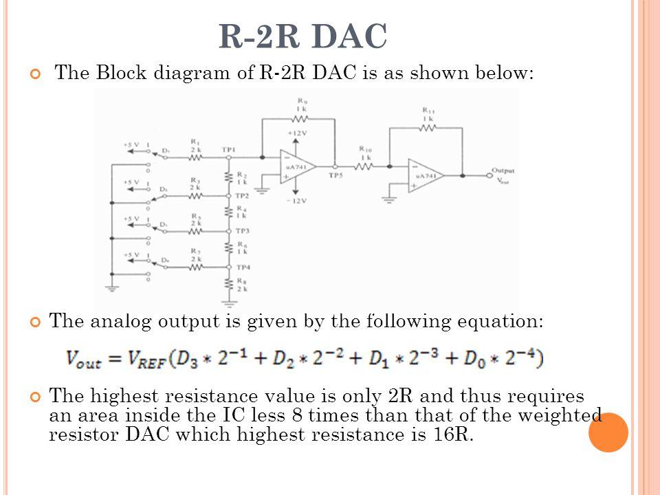 R-2R DAC The Block diagram of R-2R DAC is as shown below: