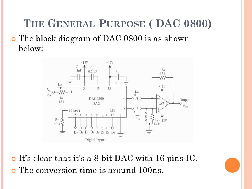 The General Purpose ( DAC 0800)