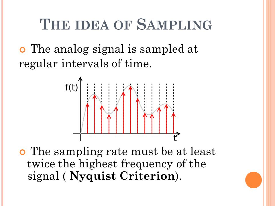 The idea of Sampling The analog signal is sampled at