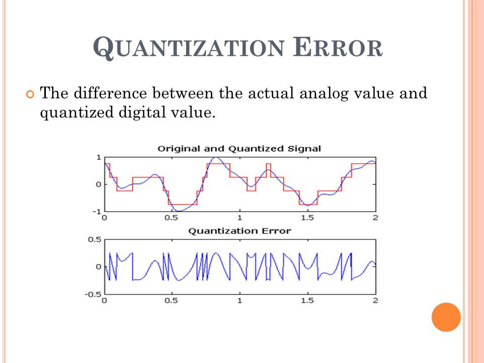 Quantization Error The difference between the actual analog value and quantized digital value.