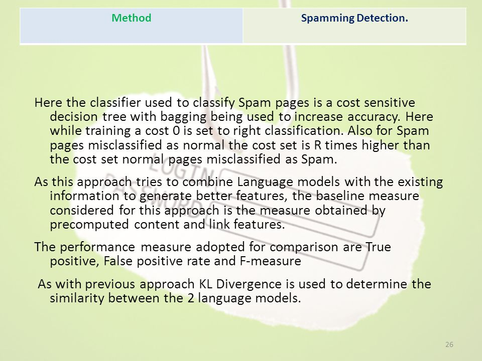 Method Spamming Detection.
