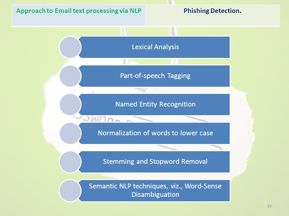 Approach to Email text processing via NLP