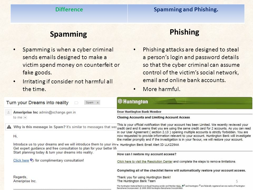Phishing Spamming Difference Spamming and Phishing.