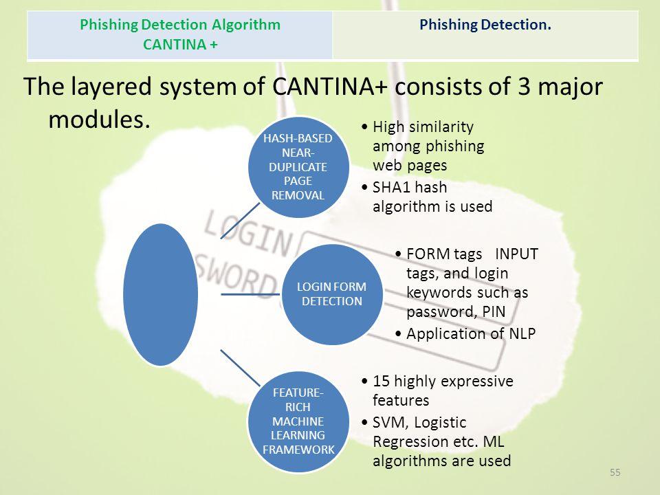 Phishing Detection Algorithm