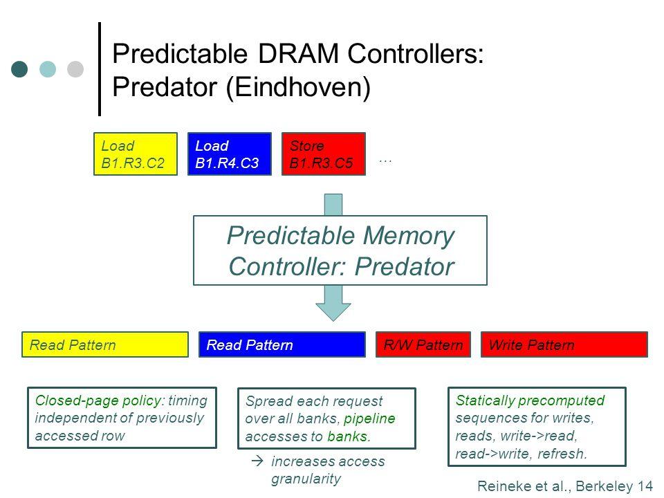 Predictable DRAM Controllers: Predator (Eindhoven)