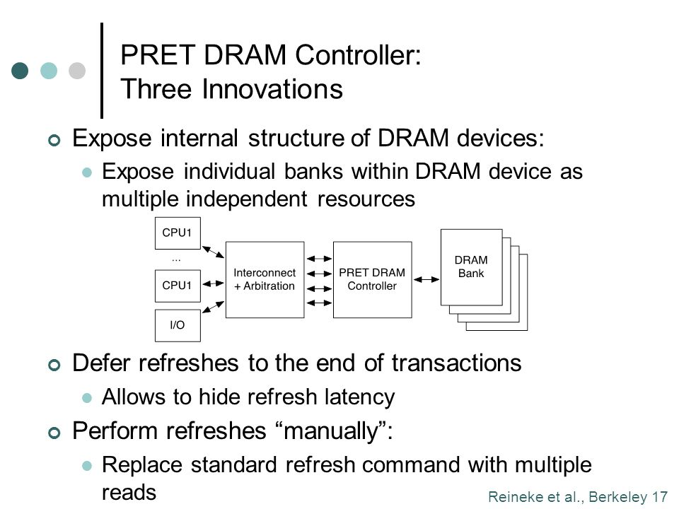 PRET DRAM Controller: Three Innovations
