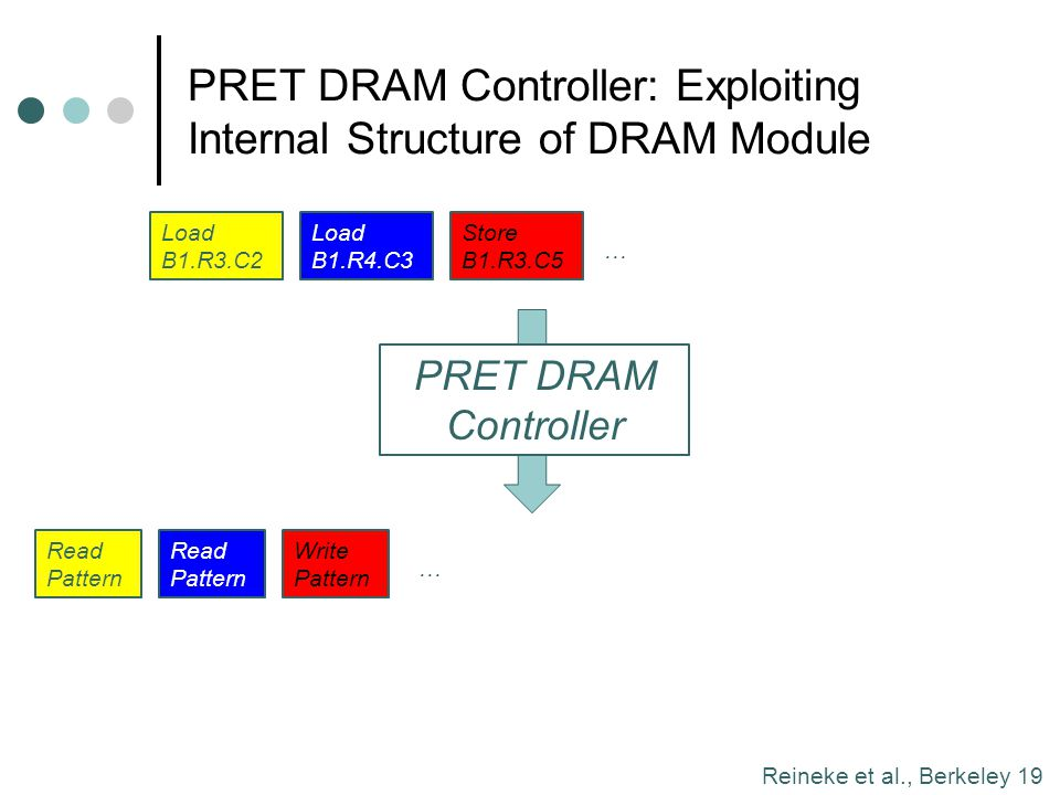 PRET DRAM Controller: Exploiting Internal Structure of DRAM Module