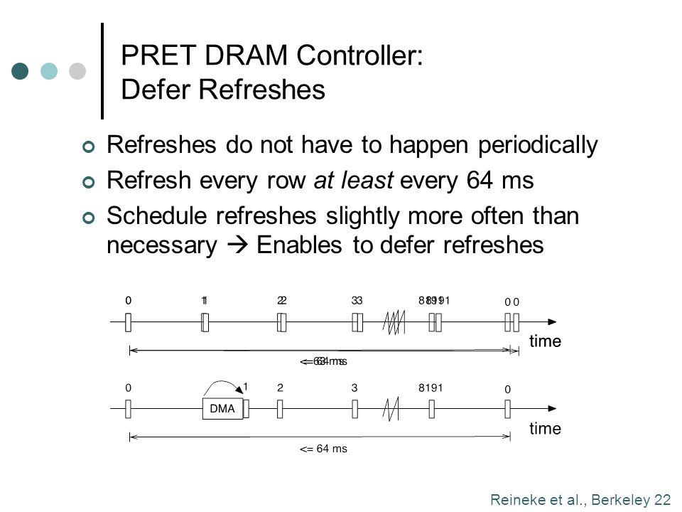 PRET DRAM Controller: Defer Refreshes