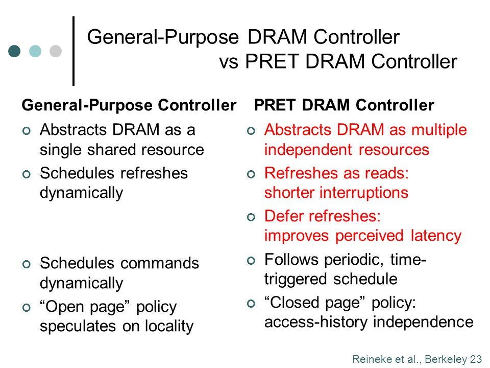 General-Purpose DRAM Controller vs PRET DRAM Controller