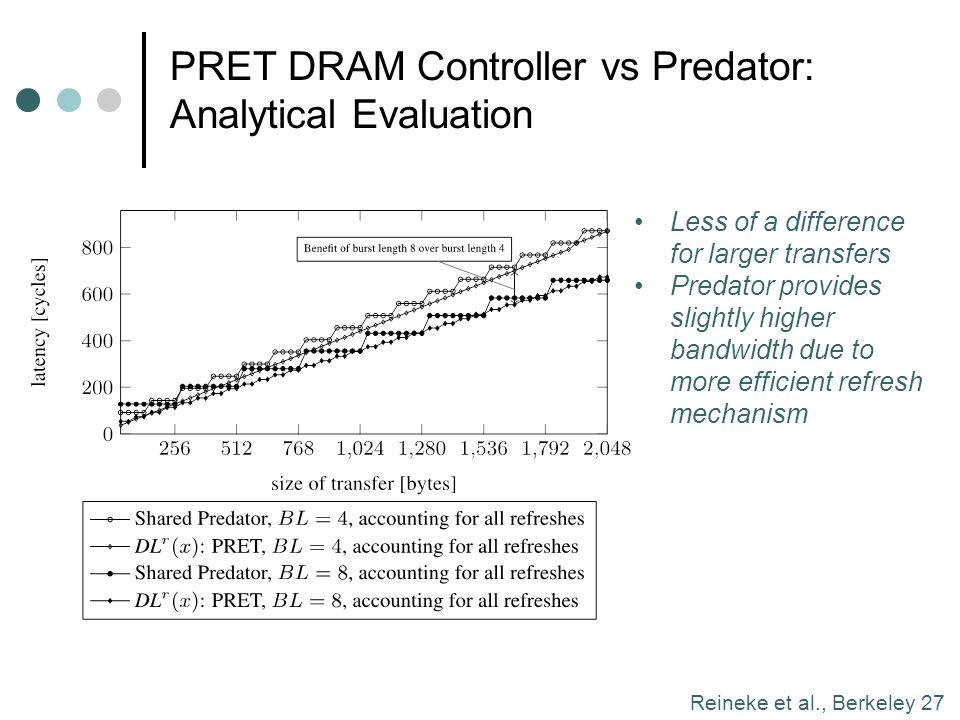 PRET DRAM Controller vs Predator: Analytical Evaluation