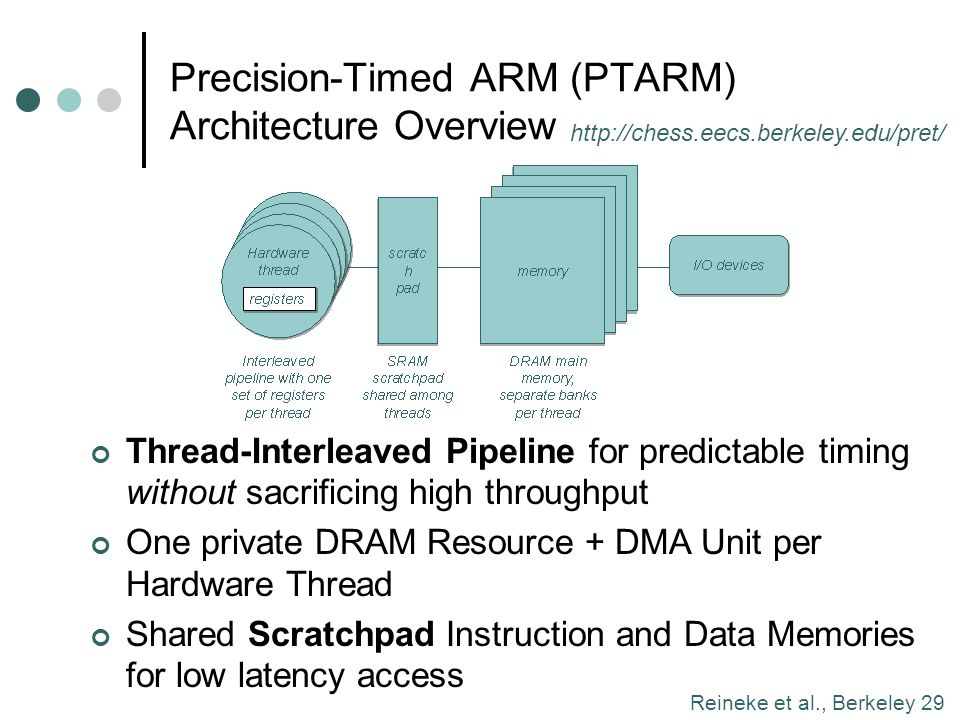 Precision-Timed ARM (PTARM) Architecture Overview