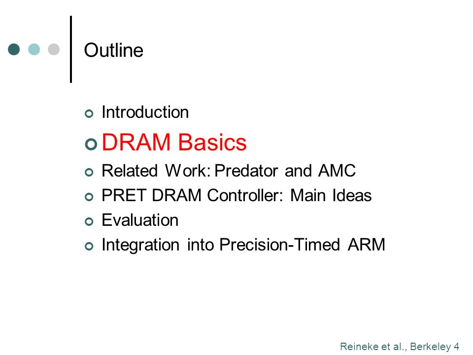 DRAM Basics Outline Introduction Related Work: Predator and AMC