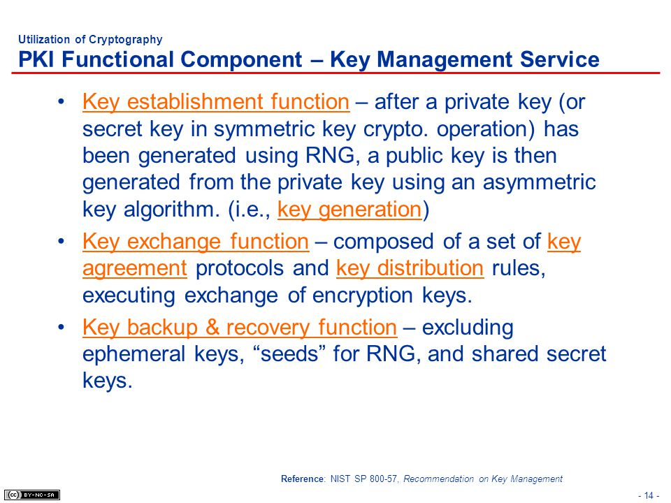 Utilization of Cryptography PKI Functional Component – Key Management Service