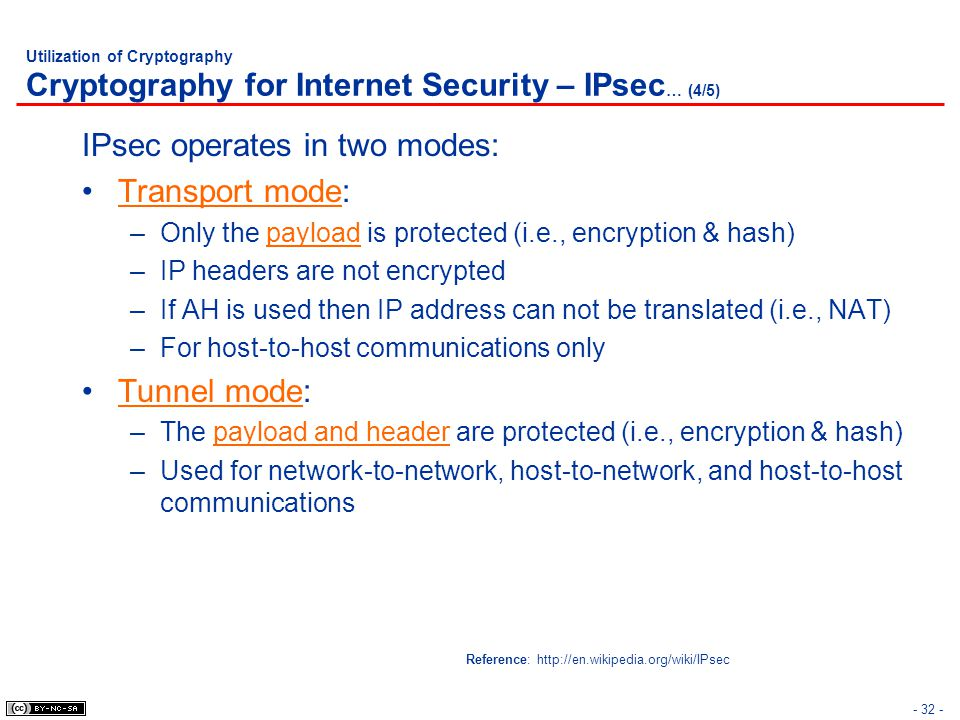 IPsec operates in two modes: Transport mode: