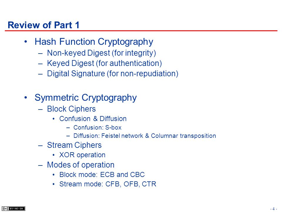 Hash Function Cryptography