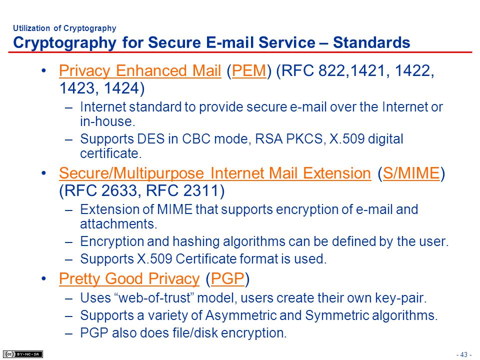 Privacy Enhanced Mail (PEM) (RFC 822,1421, 1422, 1423, 1424)