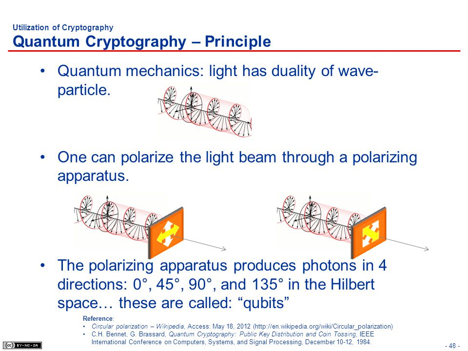 Utilization of Cryptography Quantum Cryptography – Principle