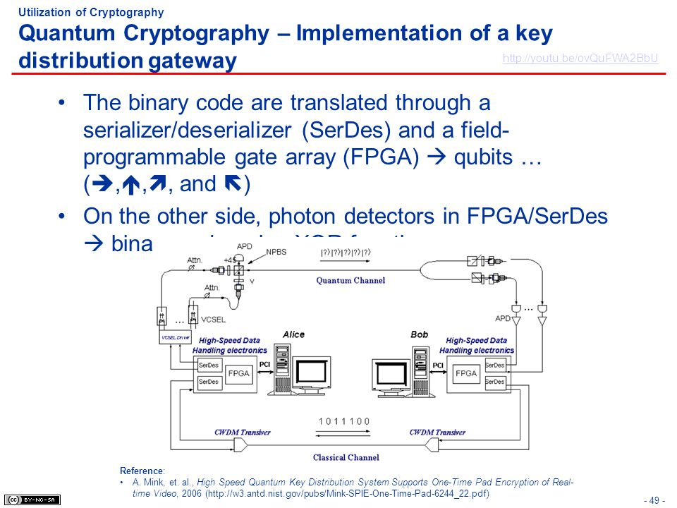Utilization of Cryptography Quantum Cryptography – Implementation of a key distribution gateway