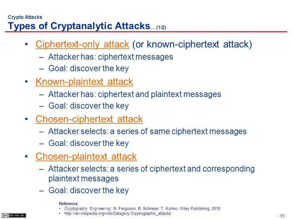 Crypto Attacks Types of Cryptanalytic Attacks… (1/2)