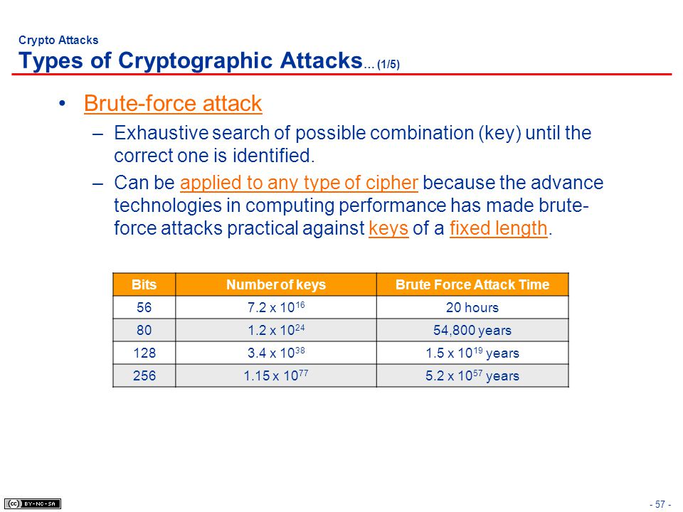 Crypto Attacks Types of Cryptographic Attacks… (1/5)