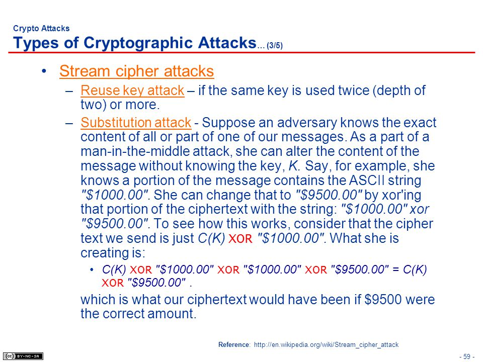 Crypto Attacks Types of Cryptographic Attacks… (3/5)