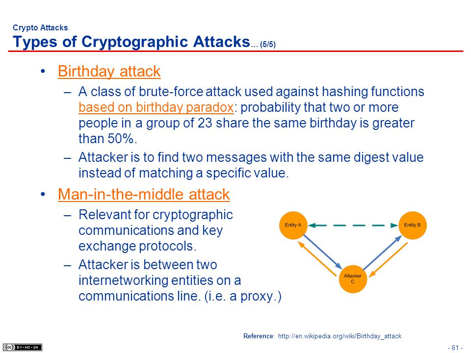 Crypto Attacks Types of Cryptographic Attacks… (5/5)