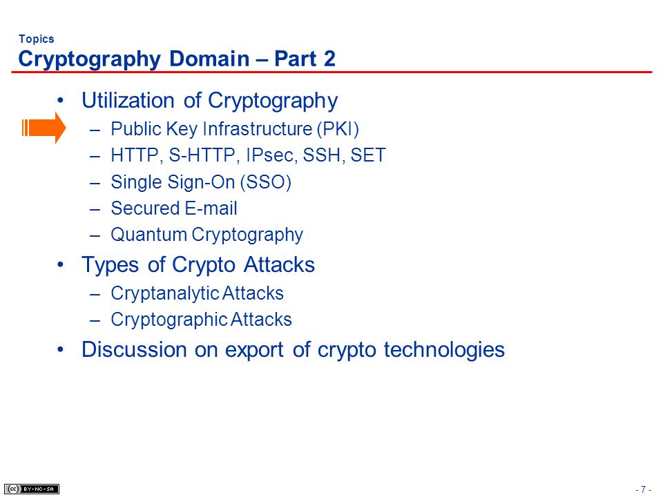 Topics Cryptography Domain – Part 2