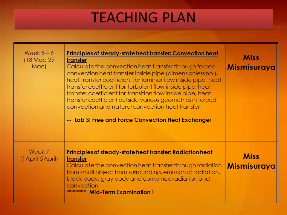 TEACHING PLAN Miss Mismisuraya Week 5 – 6 (18 Mac-29 Mac)