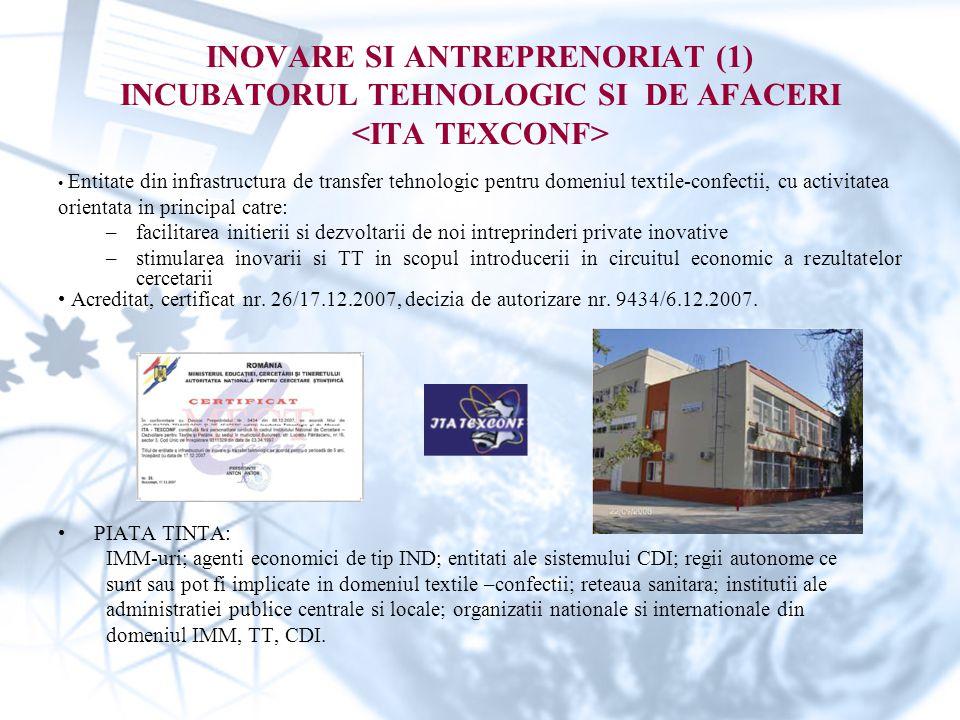 INOVARE SI ANTREPRENORIAT (1) INCUBATORUL TEHNOLOGIC SI DE AFACERI <ITA TEXCONF>