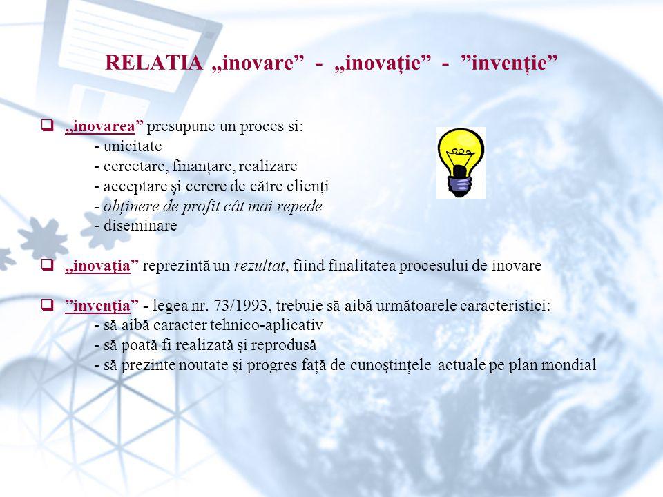"RELATIA ""inovare - ""inovaţie - invenţie"
