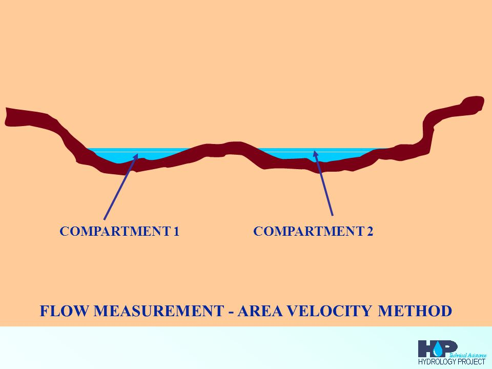 FLOW MEASUREMENT - AREA VELOCITY METHOD