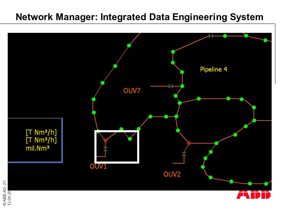 Network Manager: Integrated Data Engineering System