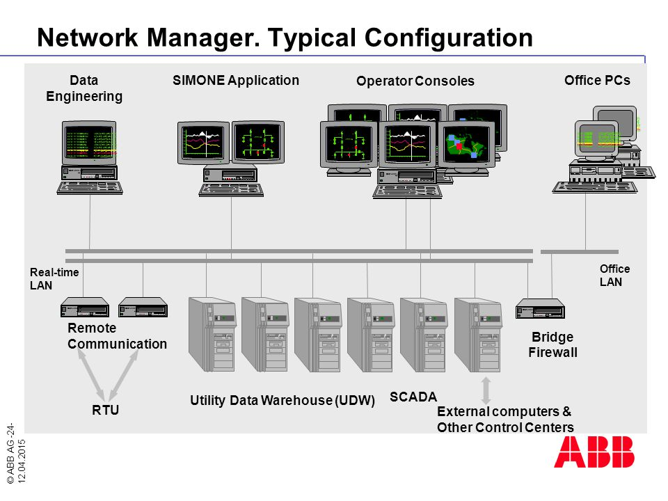 Network Manager. Typical Configuration