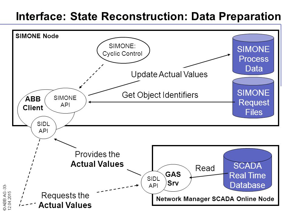 Interface: State Reconstruction: Data Preparation