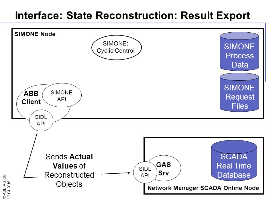 Interface: State Reconstruction: Result Export